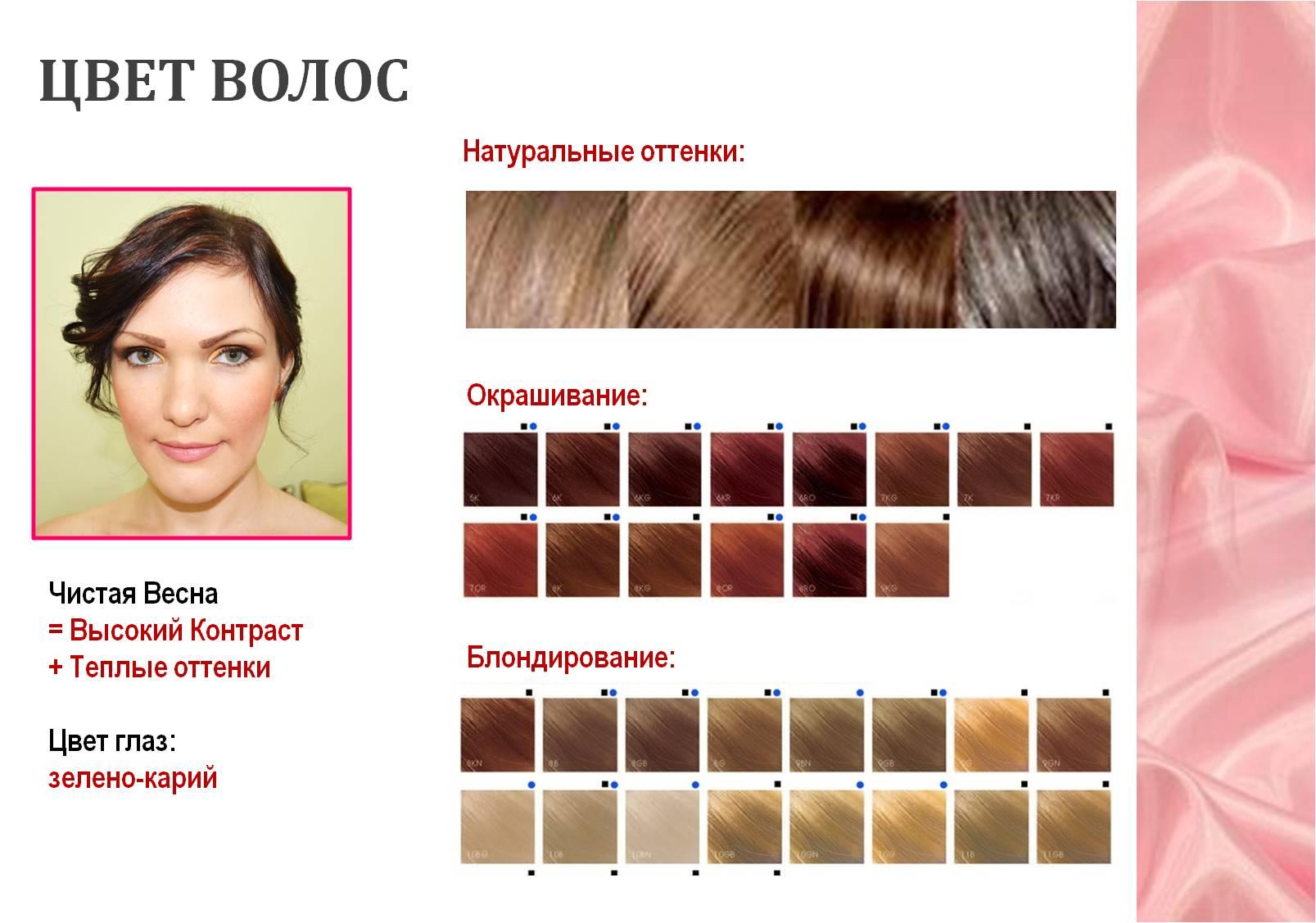Подбор цвета волос по фото