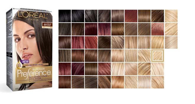 Лореаль цвета красок для волос