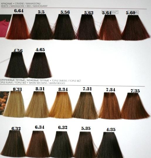 Палитра оттенков для окрашивания волос Иноа