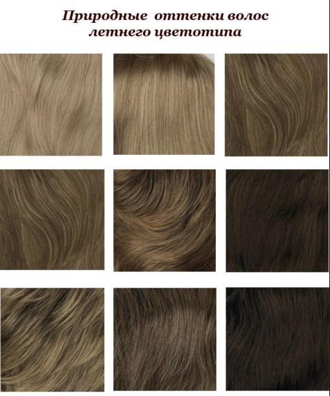 Цвет волос для типа лето