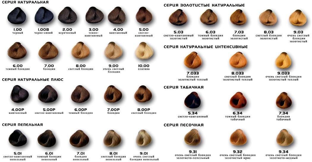 Selective professional отзывы краска для волос