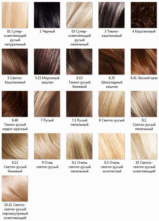 Краски для волос кастинг палитра цветов на волосах отзывы 55